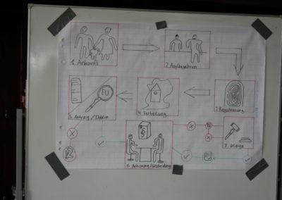 B_Demokratie-Projekt (11)